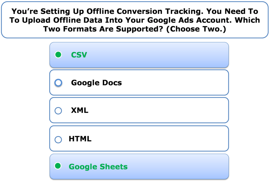 You're Setting Up Offline Conversion Tracking. You Need To To Upload Offline Data Into Your Google Ads Account. Which Two Formats Are Supported? (Choose Two.)
