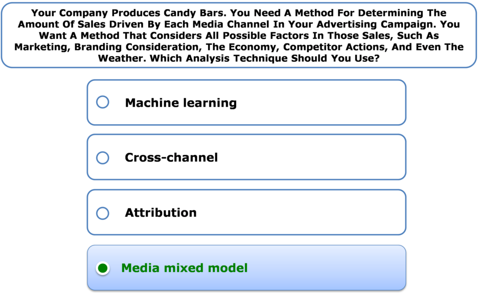 Your Company Produces Candy Bars. You Need A Method For Determining The Amount Of Sales Driven By Each Media Channel In Your Advertising Campaign. You Want A Method That Considers All Possible Factors In Those Sales, Such As Marketing, Branding Consideration, The Economy, Competitor Actions, And Even The Weather. Which Analysis Technique Should You Use?
