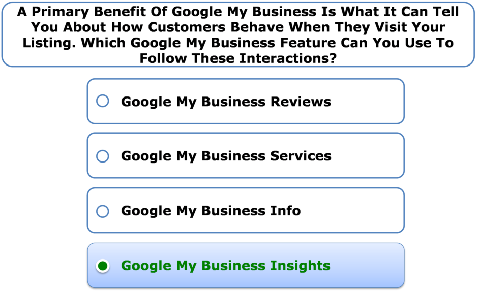 A Primary Benefit Of Google My Business Is What It Can Tell You About How Customers Behave When They Visit Your Listing. Which Google My Business Feature Can You Use To Follow These Interactions?