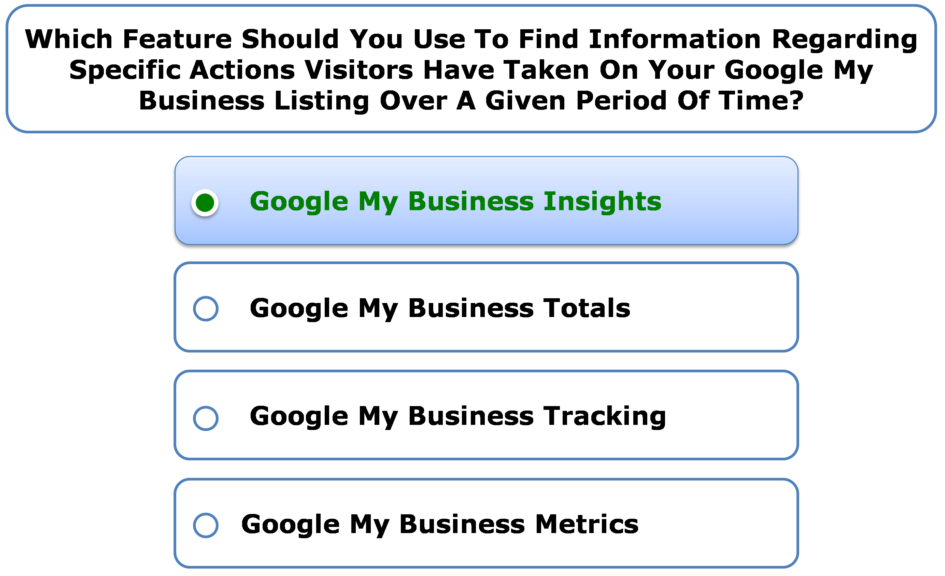 Which Feature Should You Use To Find Information Regarding Specific Actions Visitors Have Taken On Your Google My Business Listing Over A Given Period Of Time?