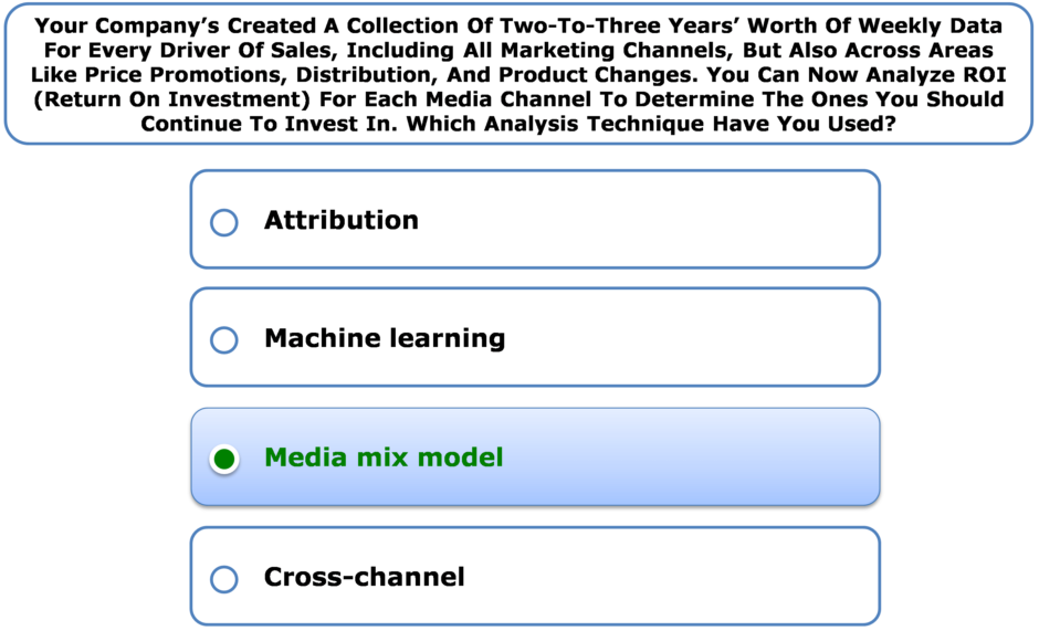 Your Company's Created A Collection Of Two-To-Three Years' Worth Of Weekly Data For Every Driver Of Sales, Including All Marketing Channels, But Also Across Areas Like Price Promotions, Distribution, And Product Changes. You Can Now Analyze ROI (Return On Investment) For Each Media Channel To Determine The Ones You Should Continue To Invest In. Which Analysis Technique Have You Used?