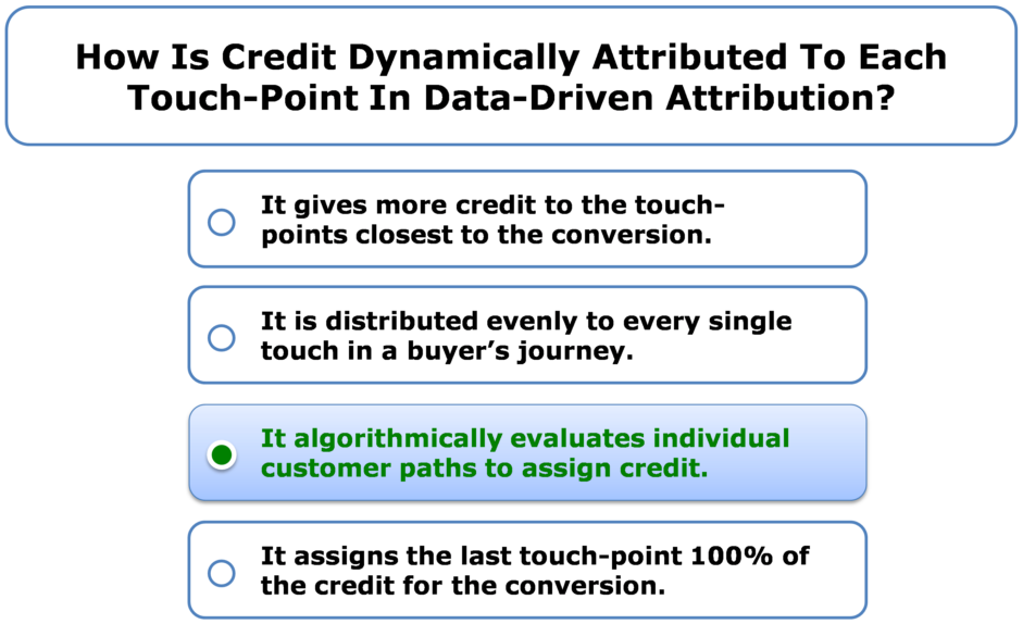 How Is Credit Dynamically Attributed To Each Touch-Point In Data-Driven Attribution?
