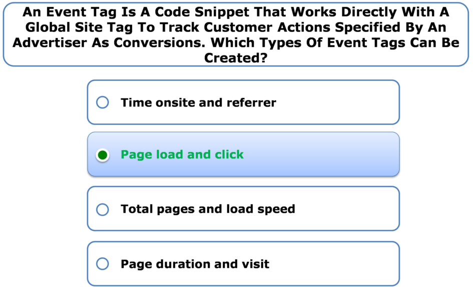 An Event Tag Is A Code Snippet That Works Directly With A Global Site Tag To Track Customer Actions Specified By An Advertiser As Conversions. Which Types Of Event Tags Can Be Created?