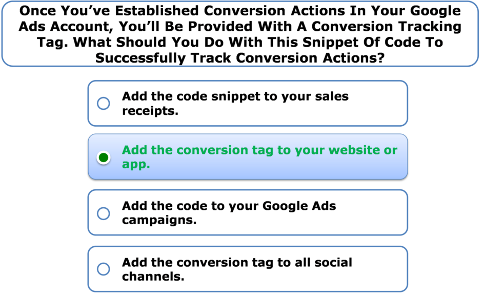 Once You've Established Conversion Actions In Your Google Ads Account, You'll Be Provided With A Conversion Tracking Tag. What Should You Do With This Snippet Of Code To Successfully Track Conversion Actions?