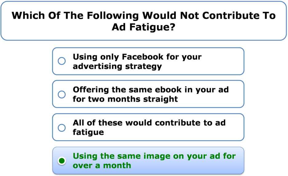 Which Of The Following Would Not Contribute To Ad Fatigue?