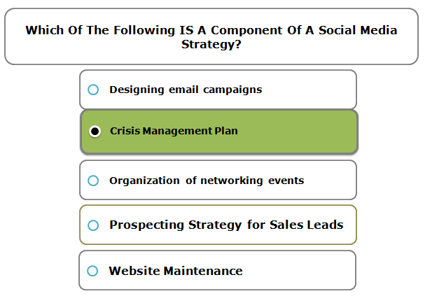 Which Of The Following IS A Component Of A Social Media Strategy?