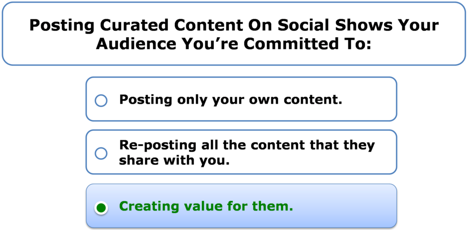 Posting Curated Content On Social Shows Your Audience You're Committed To: