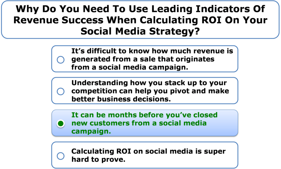Why Do You Need To Use Leading Indicators Of Revenue Success When Calculating ROI On Your Social Media Strategy?