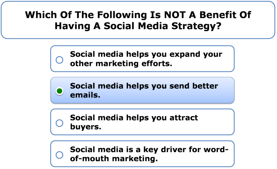 Which Of The Following Is NOT A Benefit Of Having A Social Media Strategy?