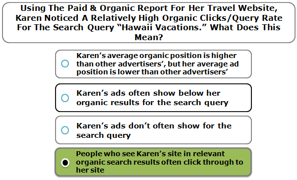 "Using The Paid & Organic Report For Her Travel Website, Karen Noticed A Relatively High Organic Clicks/Query Rate For The Search Query ""Hawaii Vacations."" What Does This Mean?"