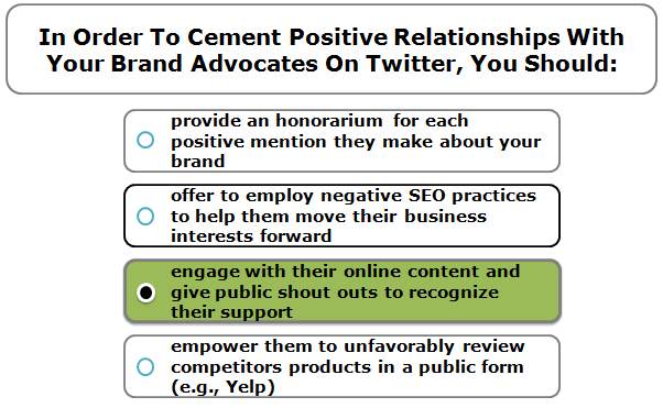 In Order To Cement Positive Relationships With Your Brand Advocates On Twitter, You Should: