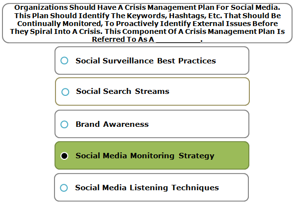 Organizations Should Have A Crisis Management Plan For Social Media. This Plan Should Identify The Keywords, Hashtags, Etc. That Should Be Continually Monitored, To Proactively Identify External Issues Before They Spiral Into A Crisis. This Component Of A Crisis Management Plan Is Referred To As A _________.
