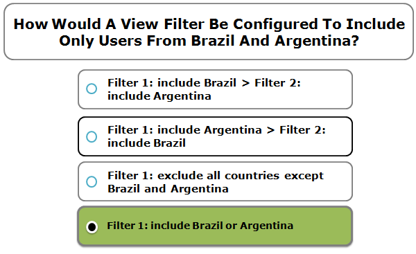 How Would A View Filter Be Configured To Include Only Users From Brazil And Argentina?