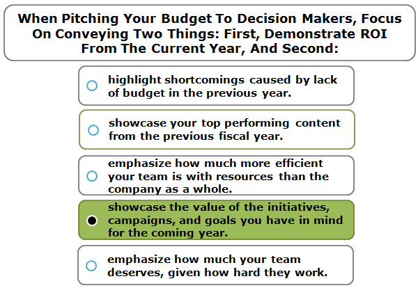 When Pitching Your Budget To Decision Makers, Focus On Conveying Two Things: First, Demonstrate ROI From The Current Year, And Second: