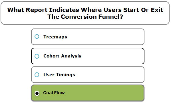 What Report Indicates Where Users Start Or Exit The Conversion Funnel?What Report Indicates Where Users Start Or Exit The Conversion Funnel?