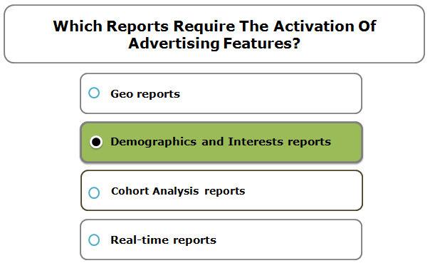 Which Reports Require The Activation Of Advertising Features?