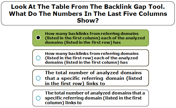 Look At The Table From The Backlink Gap Tool. What Do The Numbers In The Last Five Columns Show?