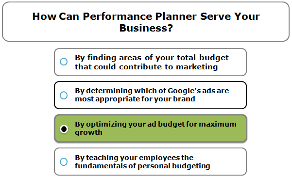 How Can Performance Planner Serve Your Business?