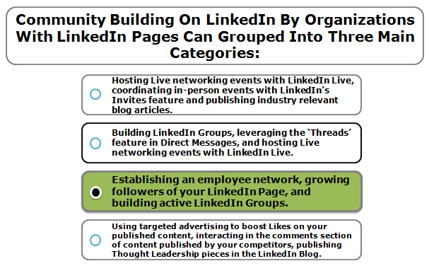 Community Building On LinkedIn By Organizations With LinkedIn Pages Can Grouped Into Three Main Categories: