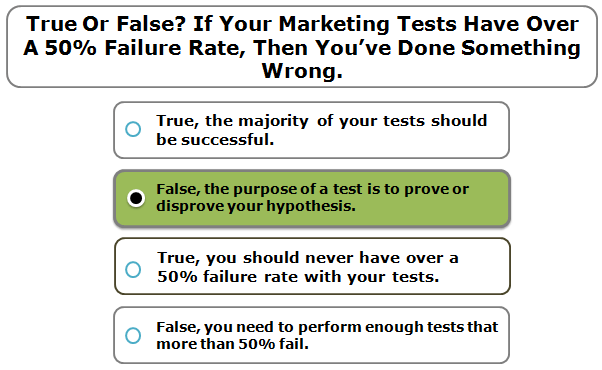 True Or False? If Your Marketing Tests Have Over A 50% Failure Rate, Then You've Done Something Wrong.