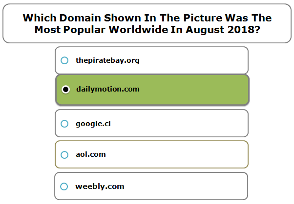 Which Domain Shown In The Picture Was The Most Popular Worldwide In August 2018?