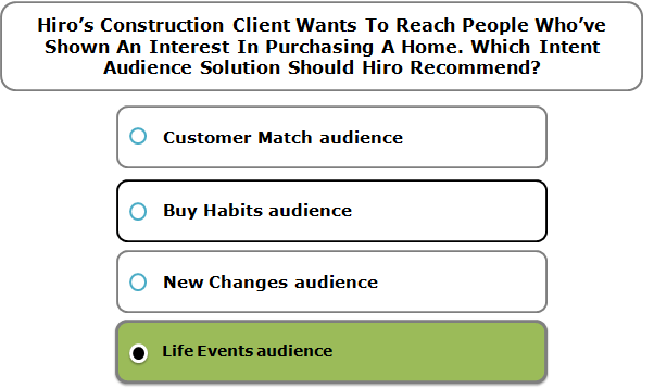 Hiro's Construction Client Wants To Reach People Who've Shown An Interest In Purchasing A Home. Which Intent Audience Solution Should Hiro Recommend?