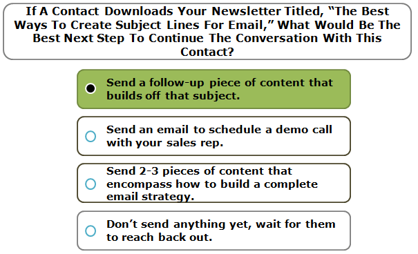 """If A Contact Downloads Your Newsletter Titled, """"The Best Ways To Create Subject Lines For Email,"""" What Would Be The Best Next Step To Continue The Conversation With This Contact?"""