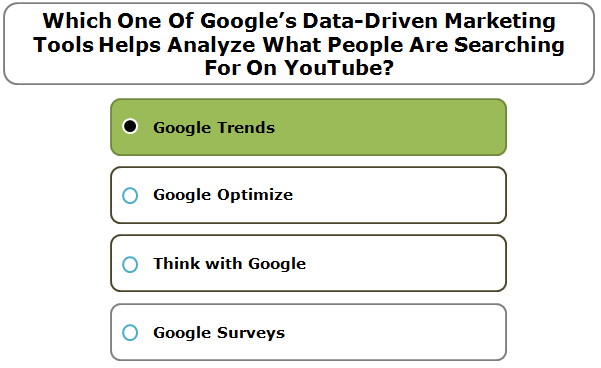 Which One Of Google's Data-Driven Marketing Tools Helps Analyze What People Are Searching For On YouTube?