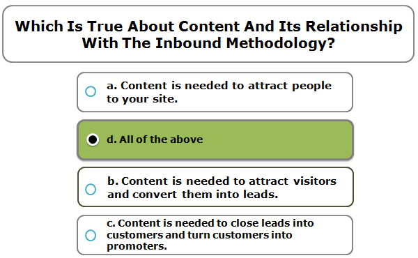 Which Is True About Content And Its Relationship With The Inbound Methodology?