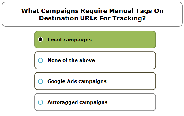 What Campaigns Require Manual Tags On Destination URLs For Tracking?