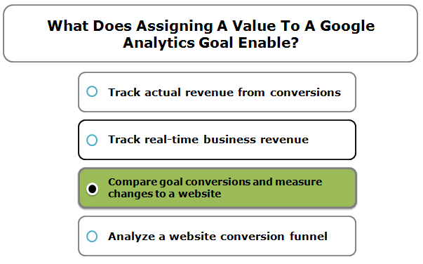 What Does Assigning A Value To A Google Analytics Goal Enable?
