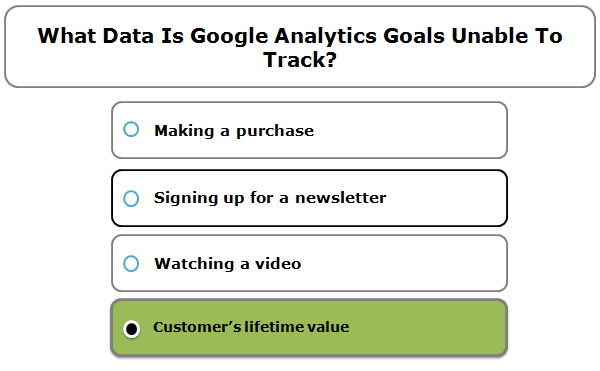What Data Is Google Analytics Goals Unable To Track?