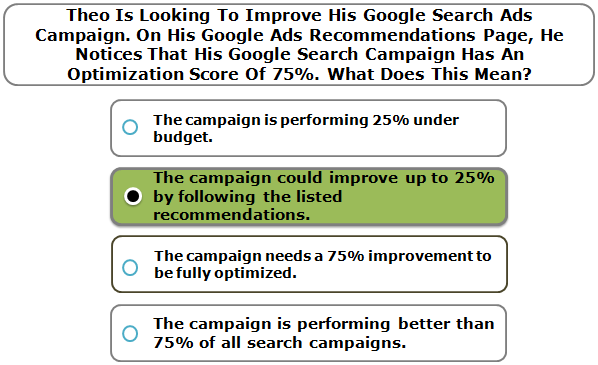 Theo Is Looking To Improve His Google Search Ads Campaign. On His Google Ads Recommendations Page, He Notices That His Google Search Campaign Has An Optimization Score Of 75%. What Does This Mean?