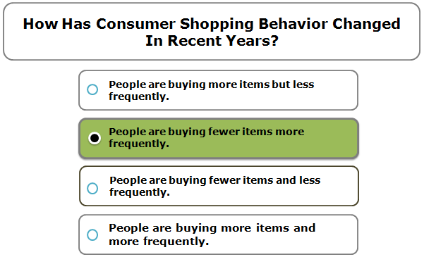 How Has Consumer Shopping Behavior Changed In Recent Years?