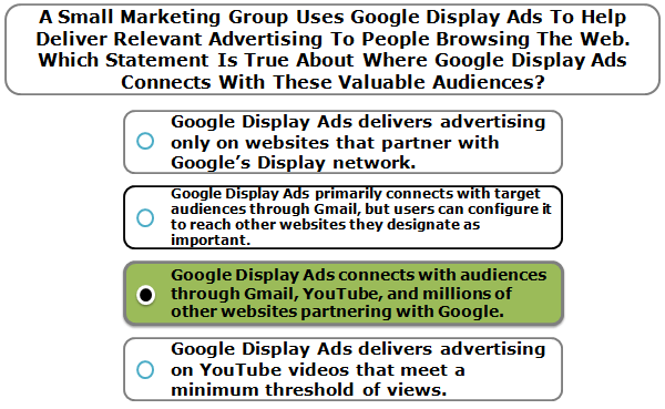 A Small Business Uses Google Display Ads To Help Deliver Relevant Advertising To People Browsing The Web. Which Statement Is True About Where Google Display Ads Connects With These Valuable Audiences?