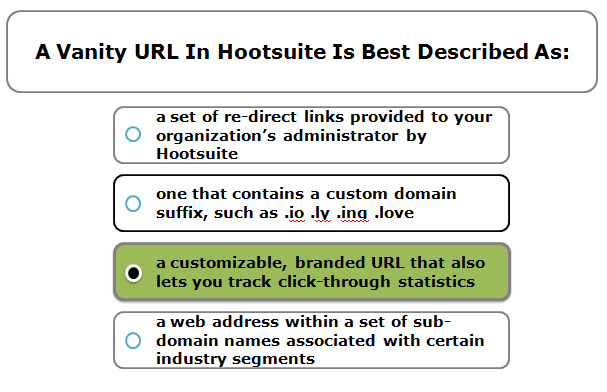 A vanity URL in Hootsuite is best described as: