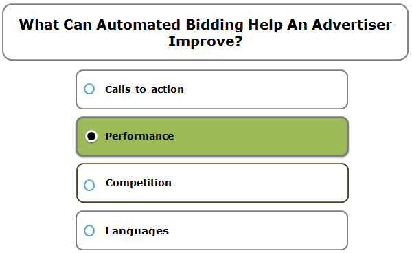 What can automated bidding help an advertiser improve?
