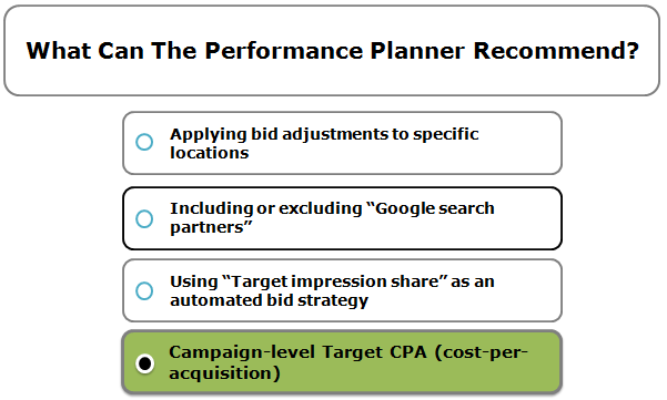 What can the Performance Planner recommend?