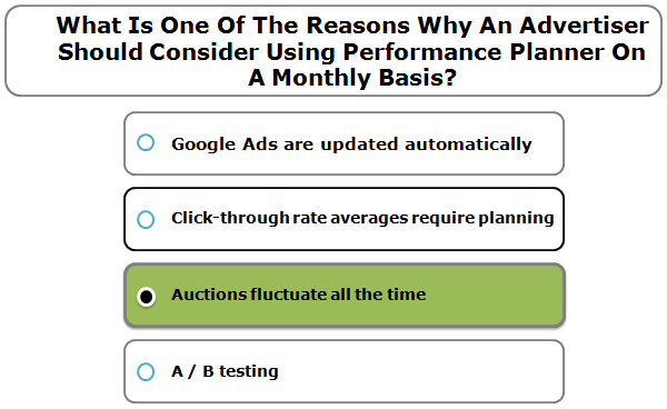 What is one of the reasons why an advertiser should consider using Performance Planner on a monthly basis?