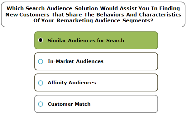 Which Search Audience solution would assist you in finding new customers that share the behaviors and characteristics of your remarketing audience segments?