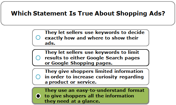 Which statement is true about Shopping ads?