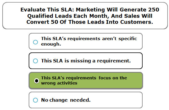 Evaluate This SLA: Marketing Will Generate 250 Qualified Leads Each Month, And Sales Will Convert 50 Of Those Leads Into Customers.