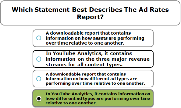 Which Statement Best Describes The Ad Rates Report?