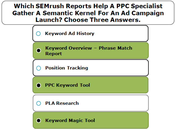Which SEMrush Reports Help A PPC Specialist Gather A Semantic Kernel For An Ad Campaign Launch? Choose Three Answers.