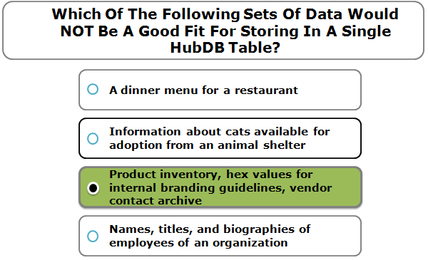 Which Of The Following Sets Of Data Would NOT Be A Good Fit For Storing In A Single HubDB Table?