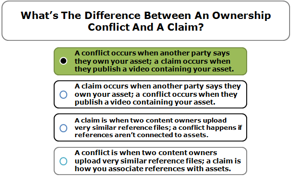 What's The Difference Between An Ownership Conflict And A Claim?