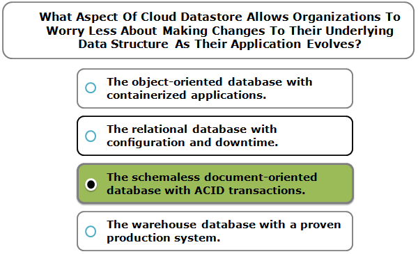 What Aspect Of Cloud Datastore Allows Organizations To Worry Less About Making Changes To Their Underlying Data Structure As Their Application Evolves?
