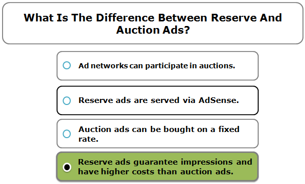 What Is The Difference Between Reserve And Auction Ads?