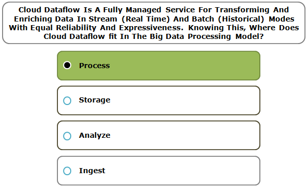 Cloud Dataflow Is A Fully Managed Service For Transforming And Enriching Data In Stream (Real Time) And Batch (Historical) Modes With Equal Reliability And Expressiveness. Knowing This, Where Does Cloud Dataflow fit In The Big Data Processing Model?