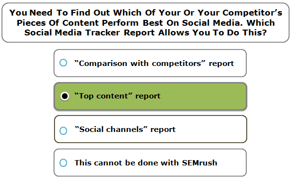 You Need To Find Out Which Of Your Or Your Competitor's Pieces Of Content Perform Best On Social Media. Which Social Media Tracker Report Allows You To Do This?